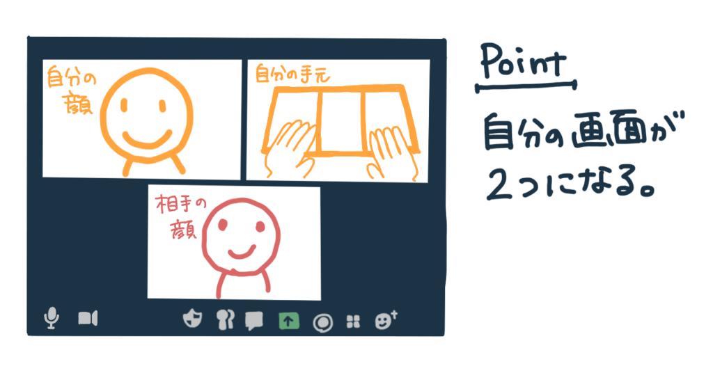 Point Zoom上で自分の画面が2つになる